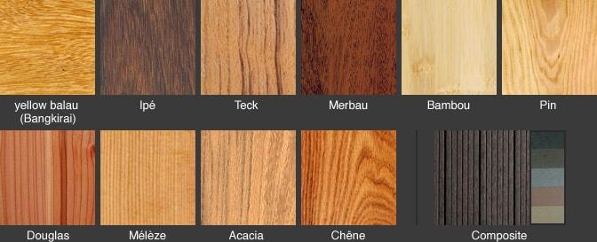 Essence de bois pour parquet